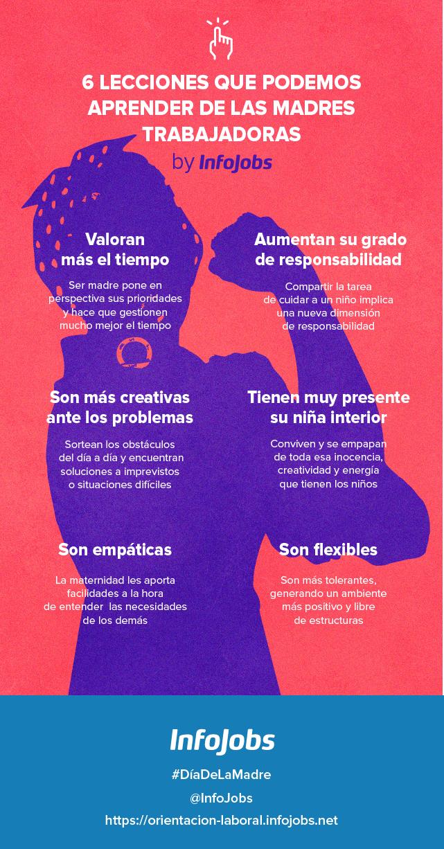6 lecciones que podemos aprender de las madres trabajadoras
