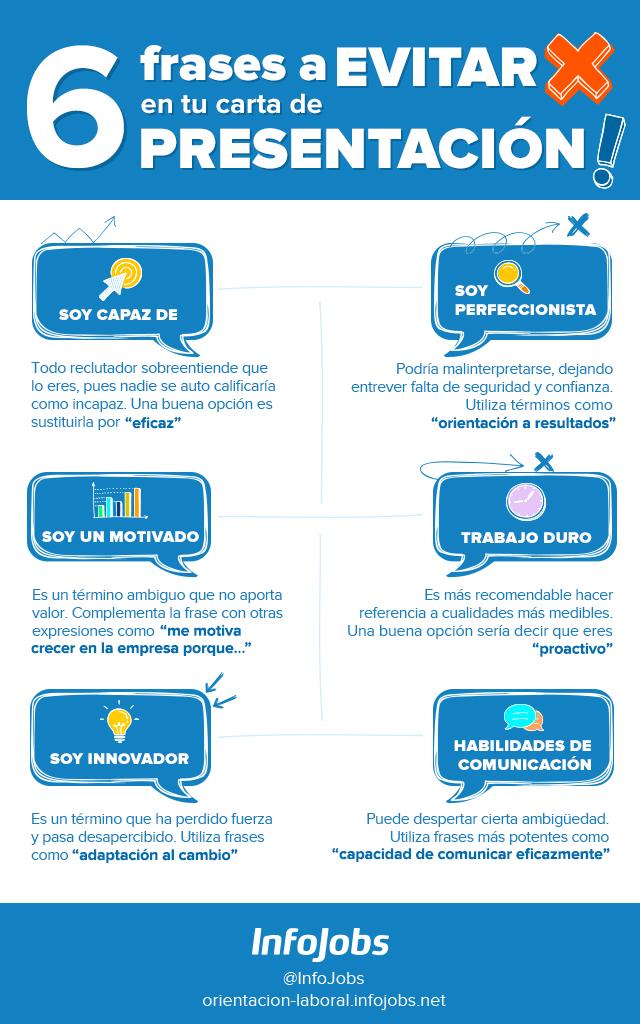 infografía-evitar-errores-carta-presentación-infojobs